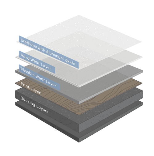 Mannington Commercial LVT Resilient Structures Layers Image